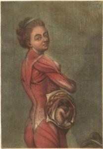 Gravure de J.F. Gautier d'Agoty