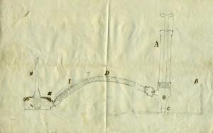 Pli cacheté_Instrument_09.1832_2
